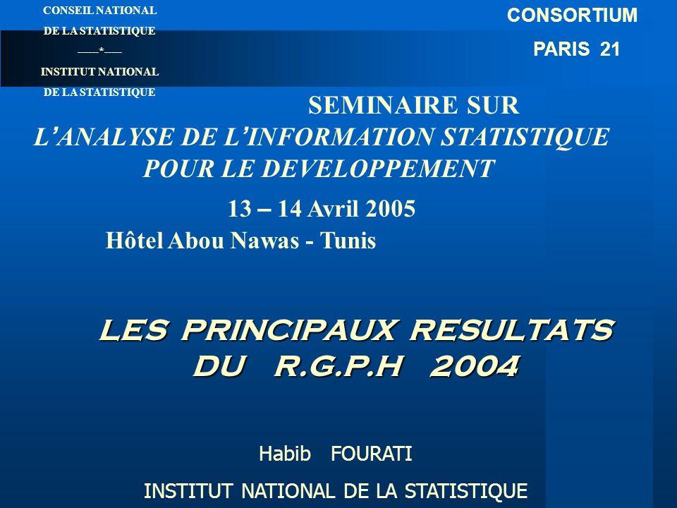 LES PRINCIPAUX RESULTATS DU R.G.P.H 2004