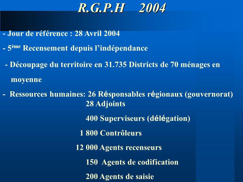 R.G.P.H 2004 - Jour de référence : 28 Avril 2004. - 5ème Recensement depuis l'indépendance.
