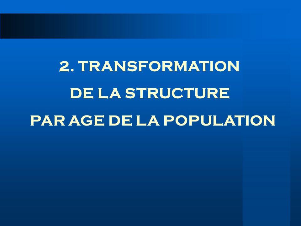 PAR AGE DE LA POPULATION