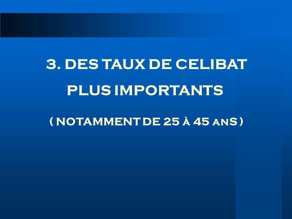 3. DES TAUX DE CELIBAT PLUS IMPORTANTS