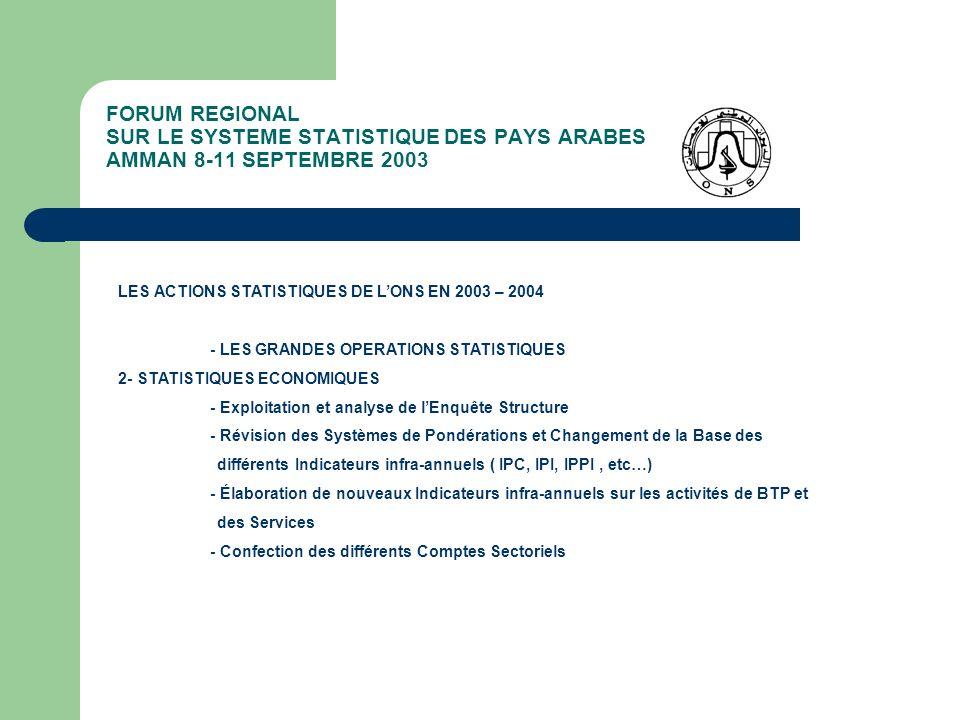 FORUM REGIONAL SUR LE SYSTEME STATISTIQUE DES PAYS ARABES AMMAN 8-11 SEPTEMBRE 2003