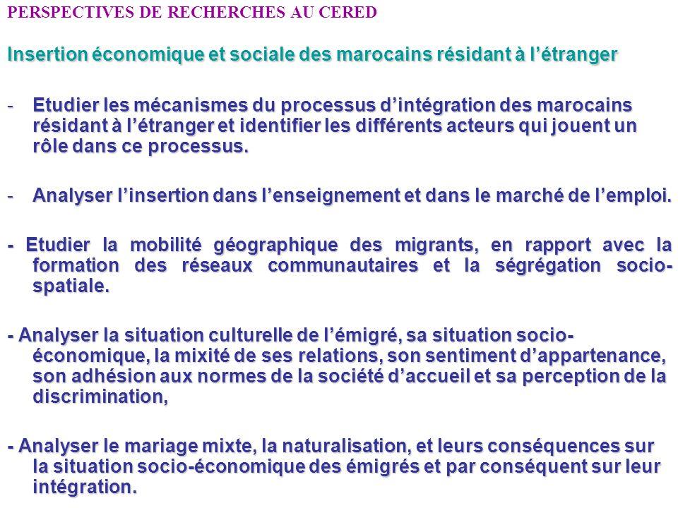 Insertion économique et sociale des marocains résidant à l'étranger