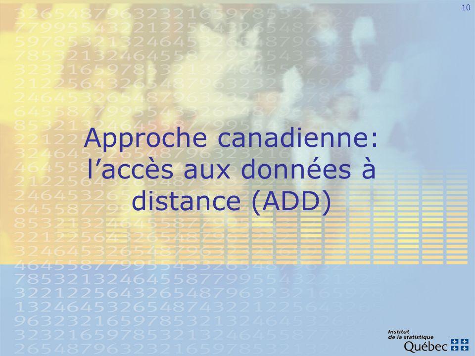 Approche canadienne: l'accès aux données à distance (ADD)