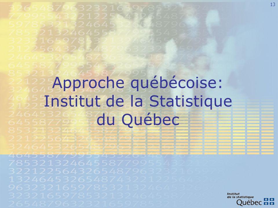Approche québécoise: Institut de la Statistique du Québec