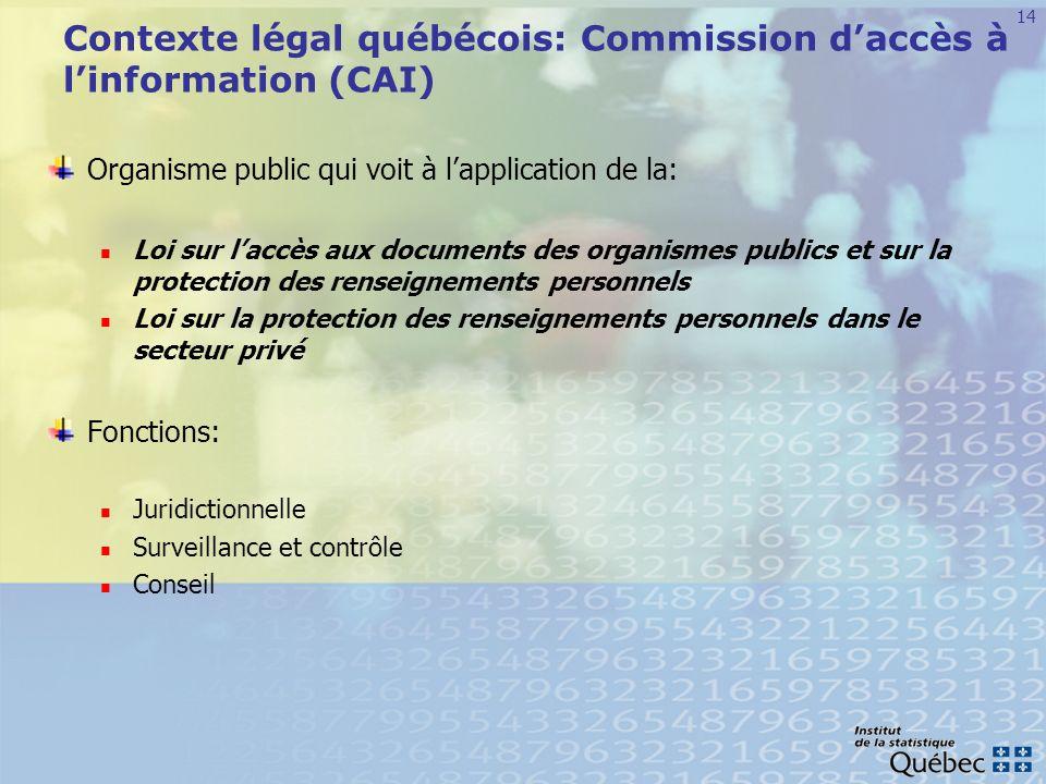 Contexte légal québécois: Commission d'accès à l'information (CAI)