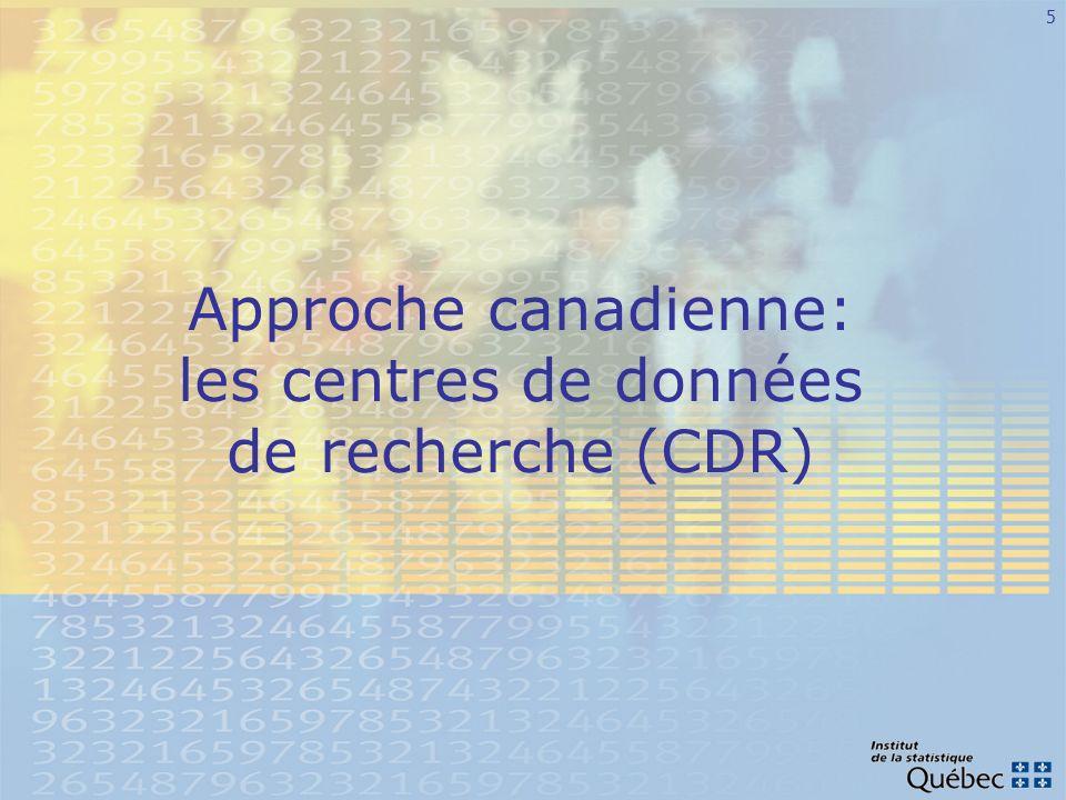 Approche canadienne: les centres de données de recherche (CDR)