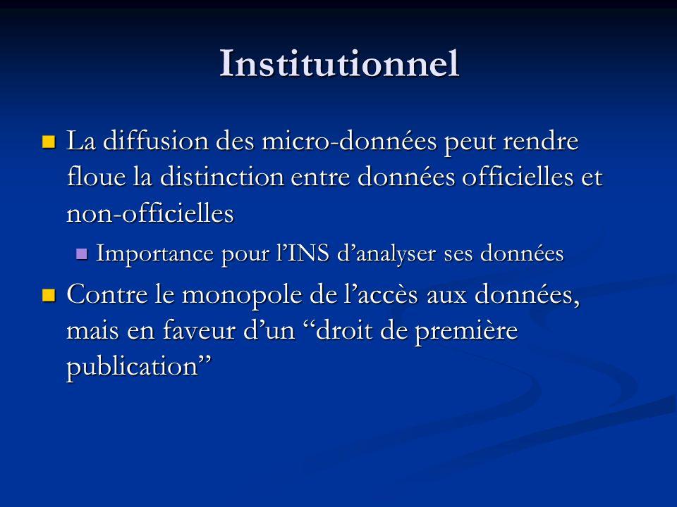 InstitutionnelLa diffusion des micro-données peut rendre floue la distinction entre données officielles et non-officielles.
