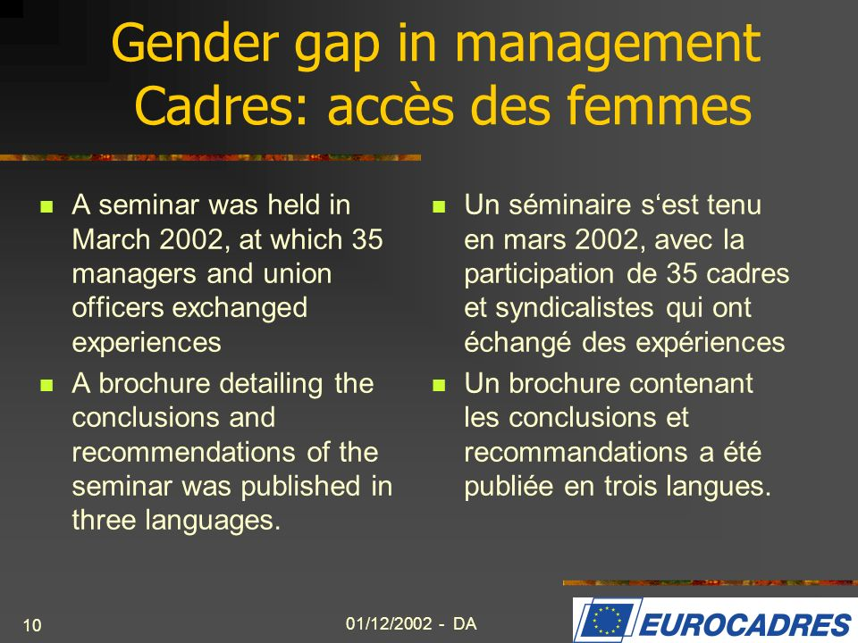 Gender gap in management Cadres: accès des femmes