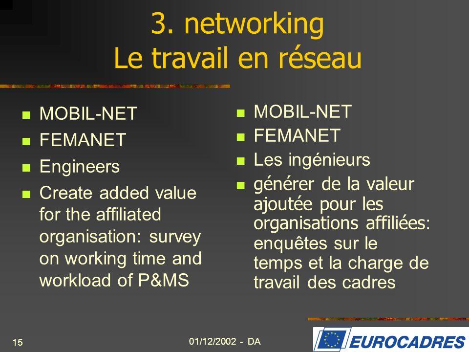 3. networking Le travail en réseau