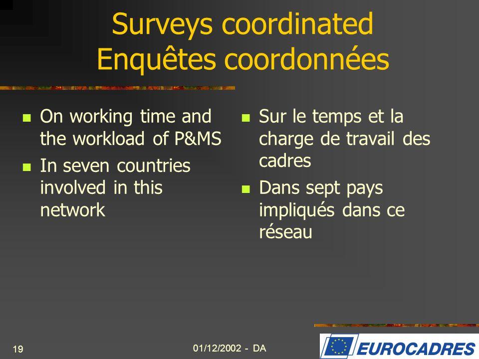 Surveys coordinated Enquêtes coordonnées
