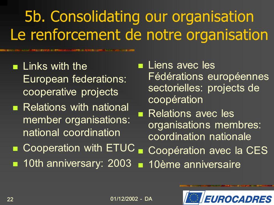 5b. Consolidating our organisation Le renforcement de notre organisation
