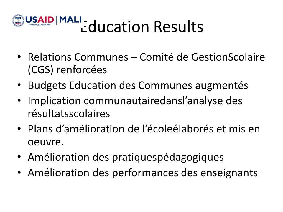 Education Results Relations Communes – Comité de GestionScolaire (CGS) renforcées. Budgets Education des Communes augmentés.