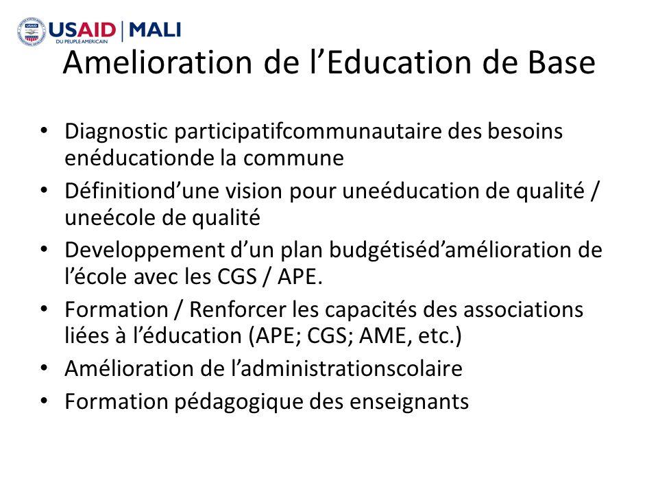 Amelioration de l'Education de Base