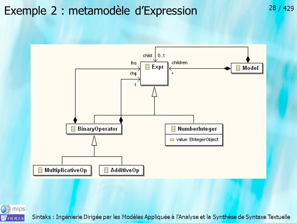 Exemple 2 : metamodèle d'Expression