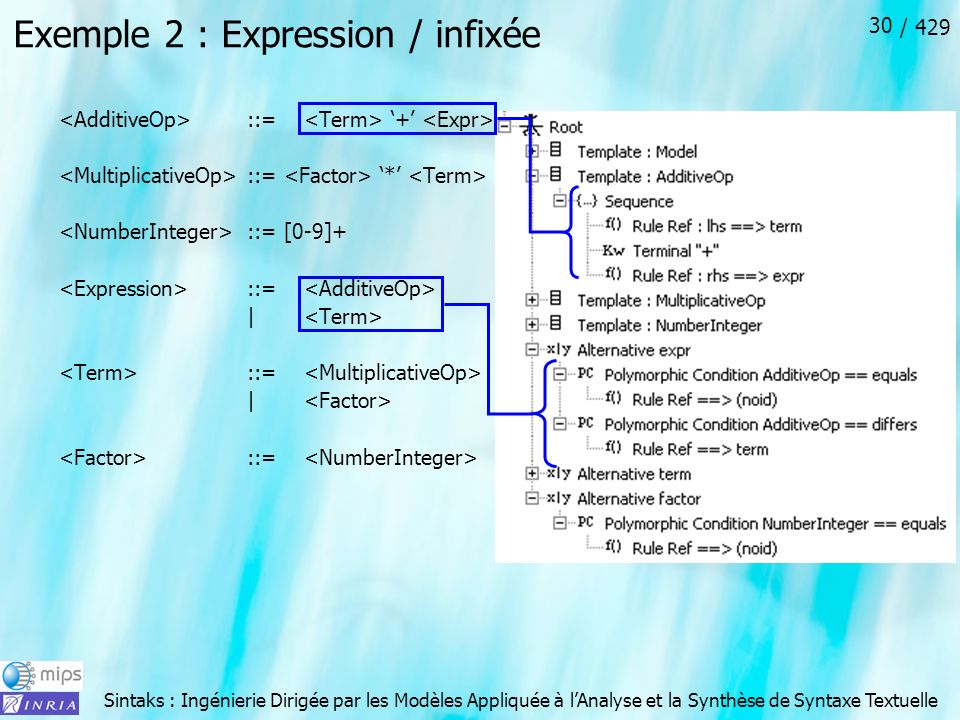 Exemple 2 : Expression / infixée