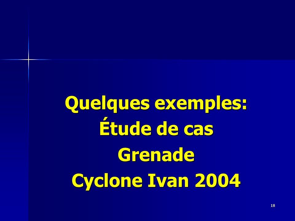 Quelques exemples: Étude de cas Grenade Cyclone Ivan 2004