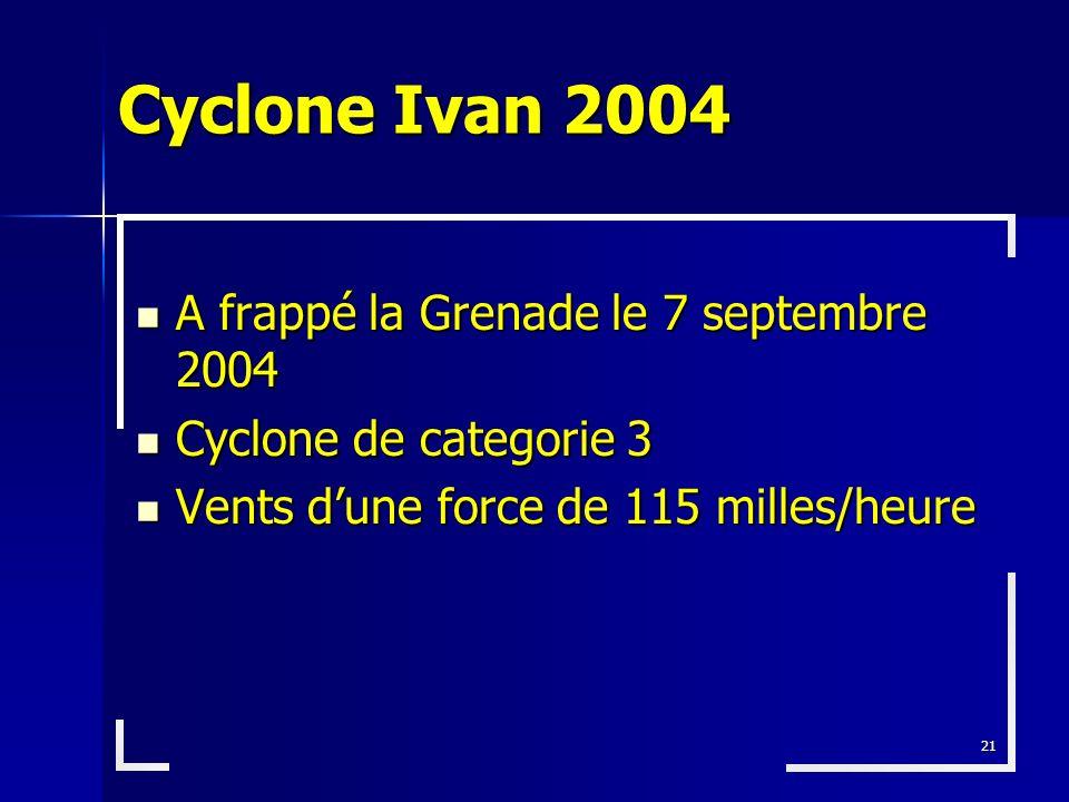 Cyclone Ivan 2004 A frappé la Grenade le 7 septembre 2004
