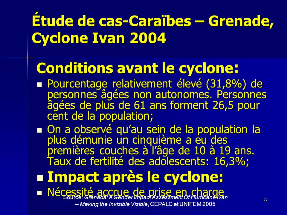 Étude de cas-Caraïbes – Grenade, Cyclone Ivan 2004