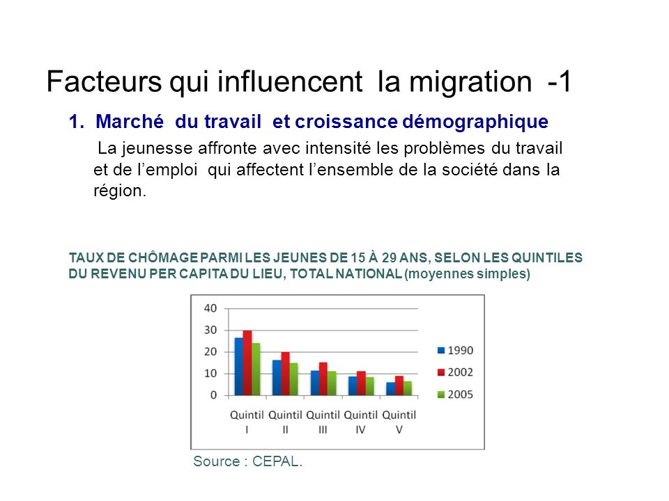 Facteurs qui influencent la migration -1