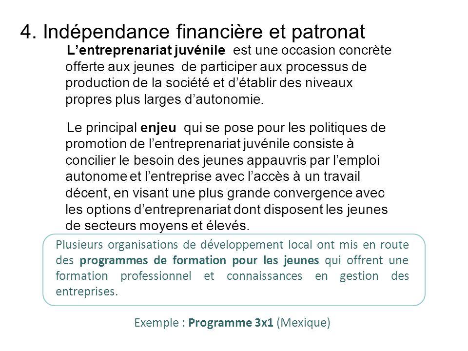 4. Indépendance financière et patronat