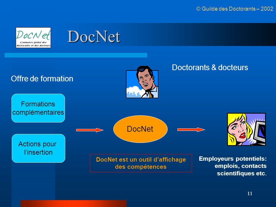 DocNet est un outil d'affichage des compétences