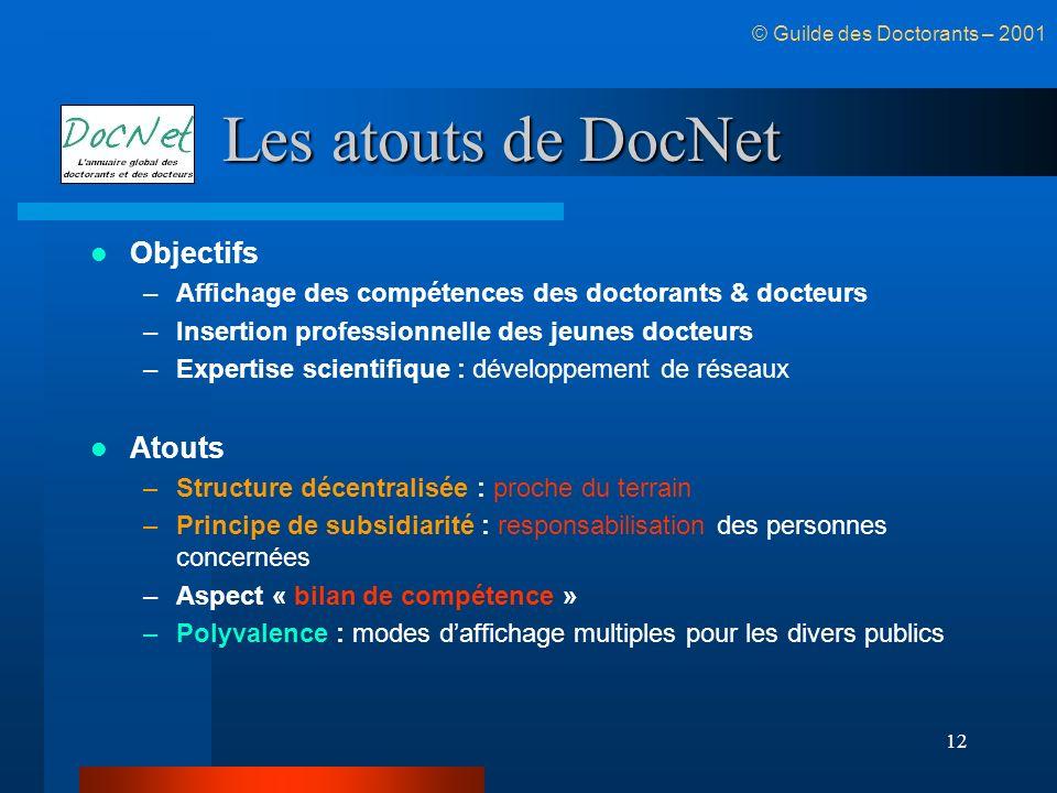 Les atouts de DocNet Objectifs Atouts