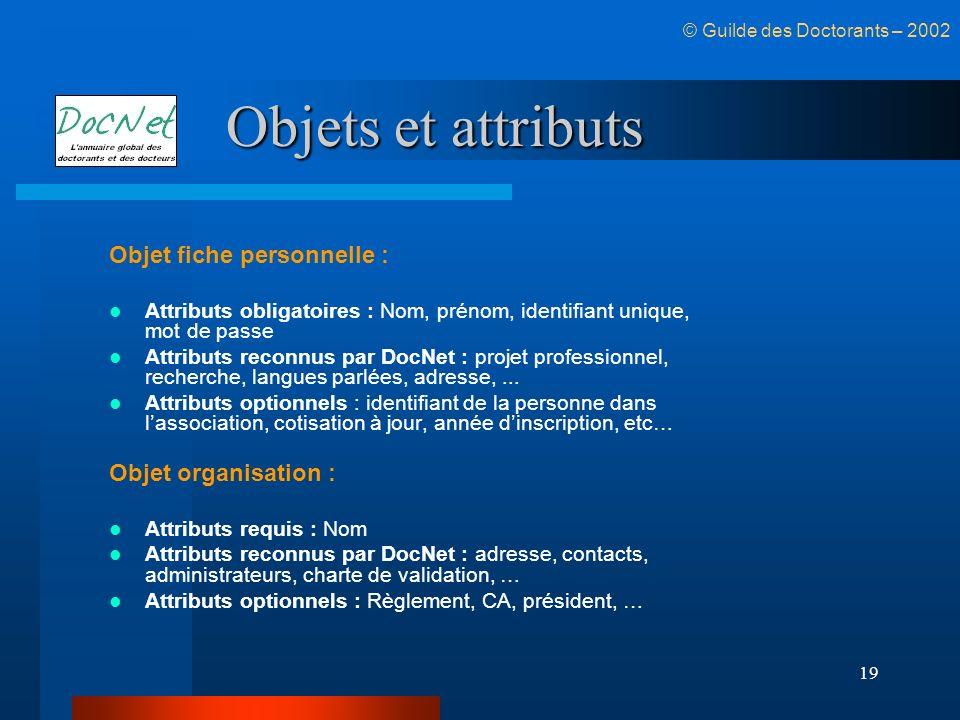 Objets et attributs Objet fiche personnelle : Objet organisation :