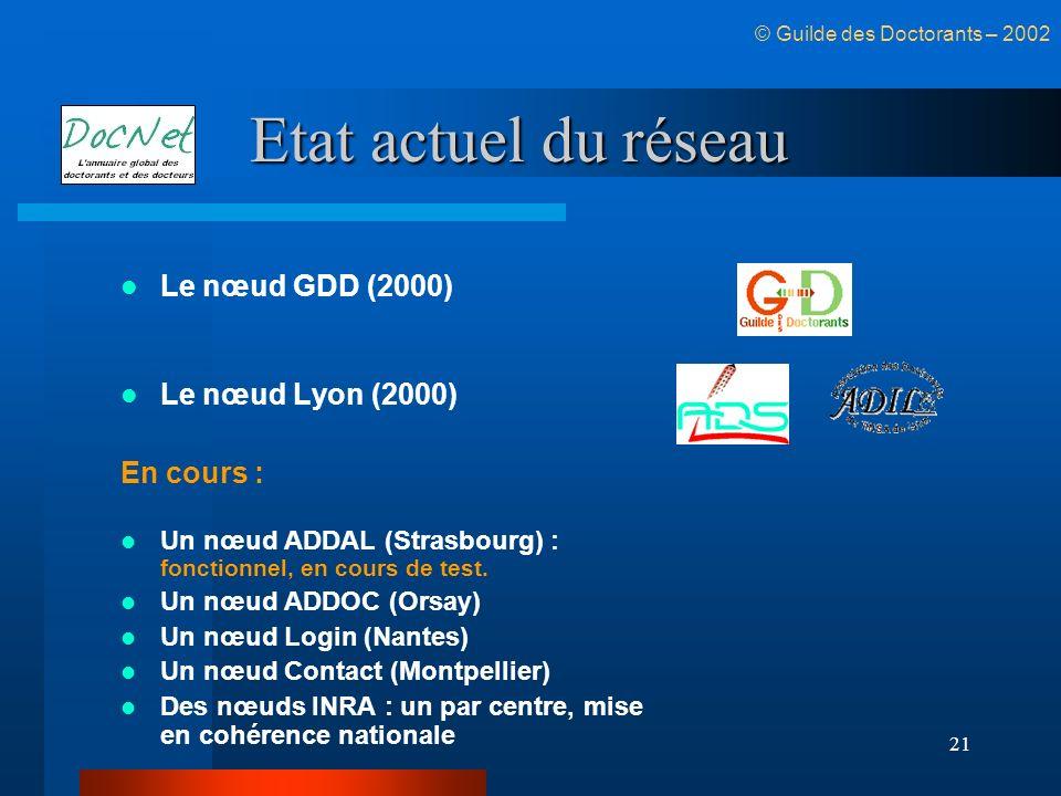 Etat actuel du réseau Le nœud GDD (2000) Le nœud Lyon (2000)