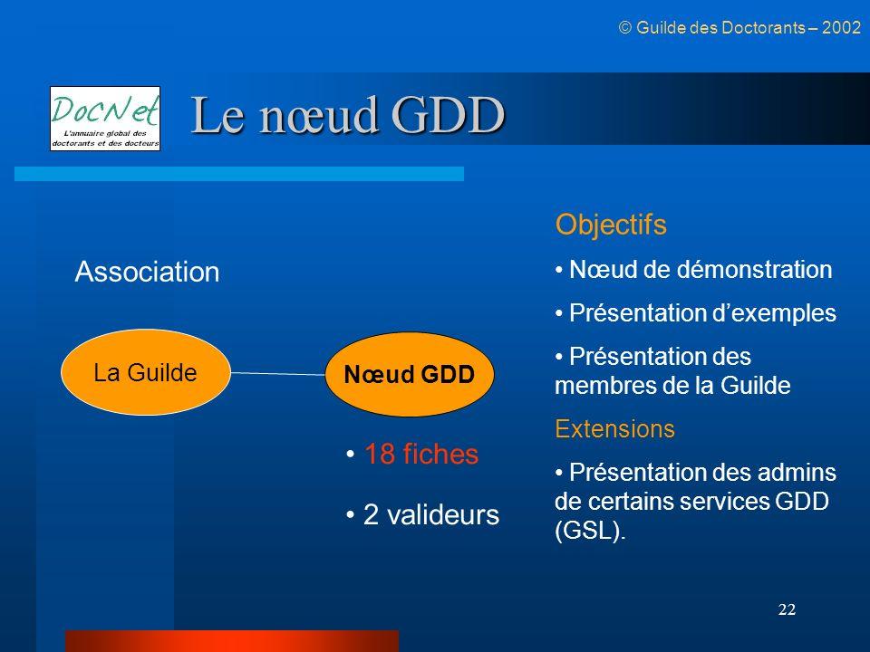Le nœud GDD Objectifs Association 18 fiches 2 valideurs