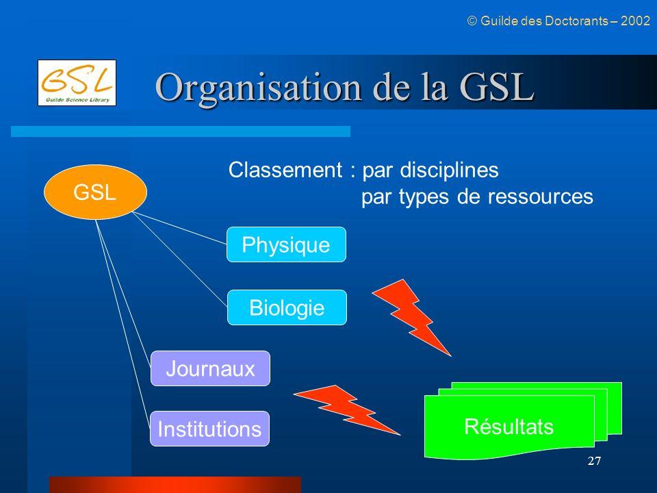 Organisation de la GSL Classement : par disciplines GSL