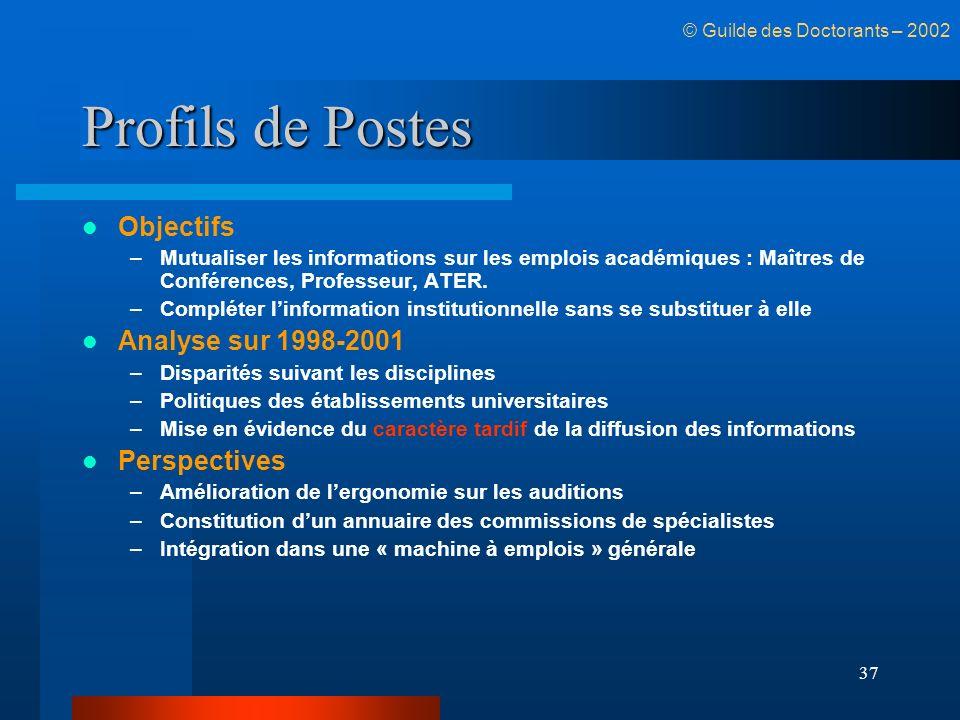 Profils de Postes Objectifs Analyse sur 1998-2001 Perspectives