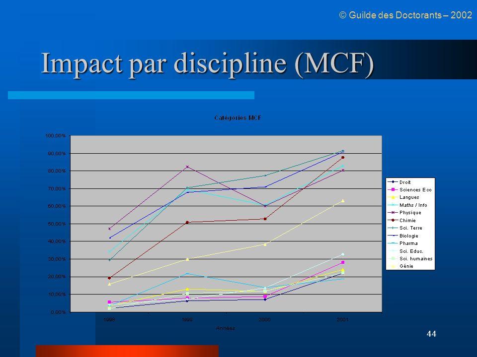 Impact par discipline (MCF)