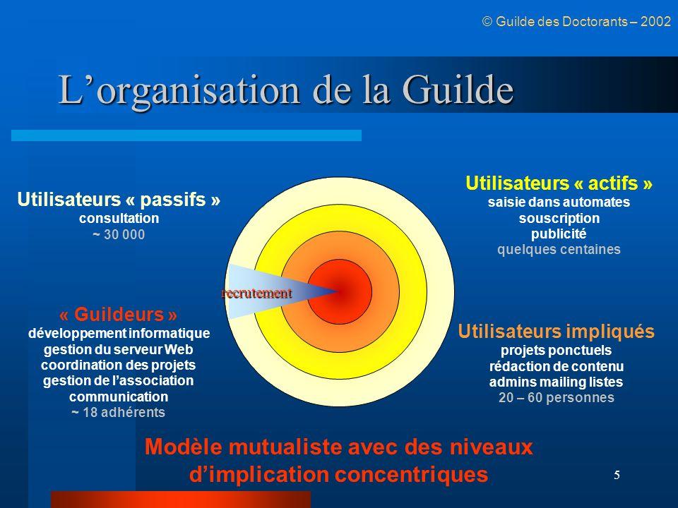 L'organisation de la Guilde