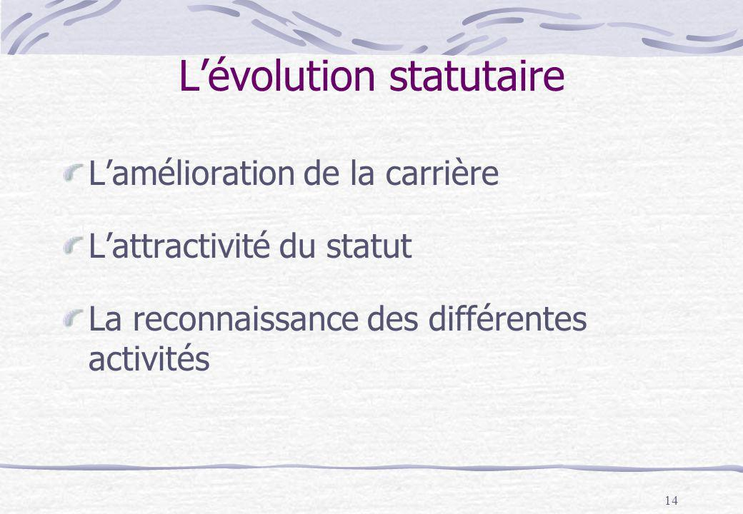 L'évolution statutaire