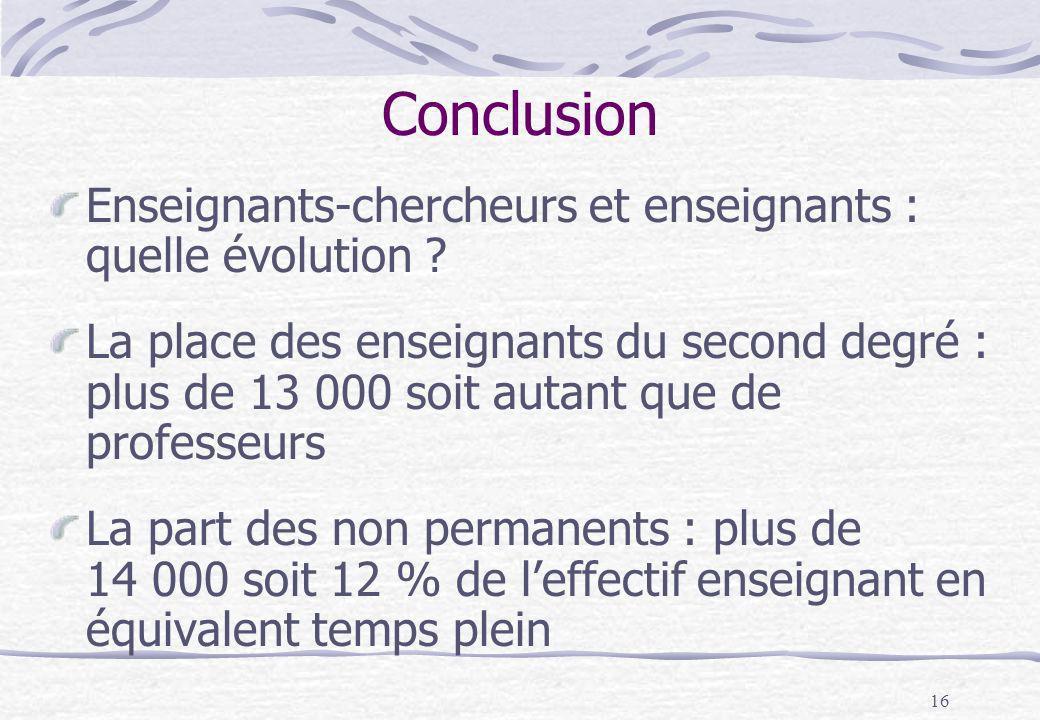 Conclusion Enseignants-chercheurs et enseignants : quelle évolution