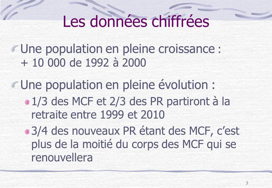 Les données chiffréesUne population en pleine croissance : + 10 000 de 1992 à 2000.