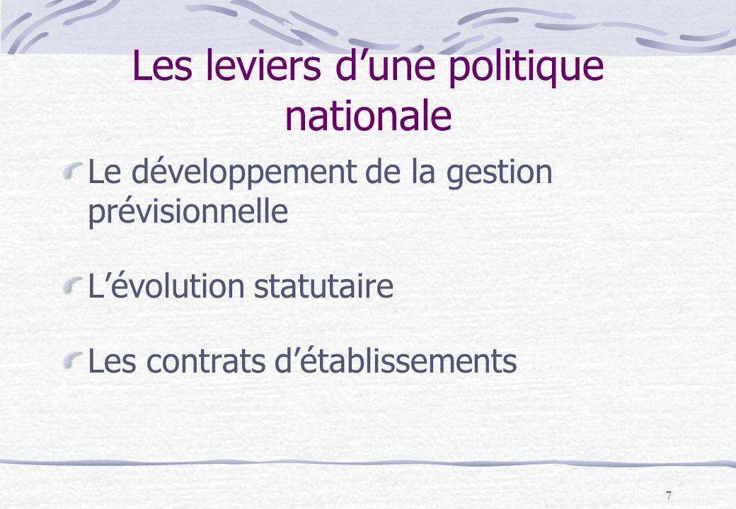Les leviers d'une politique nationale