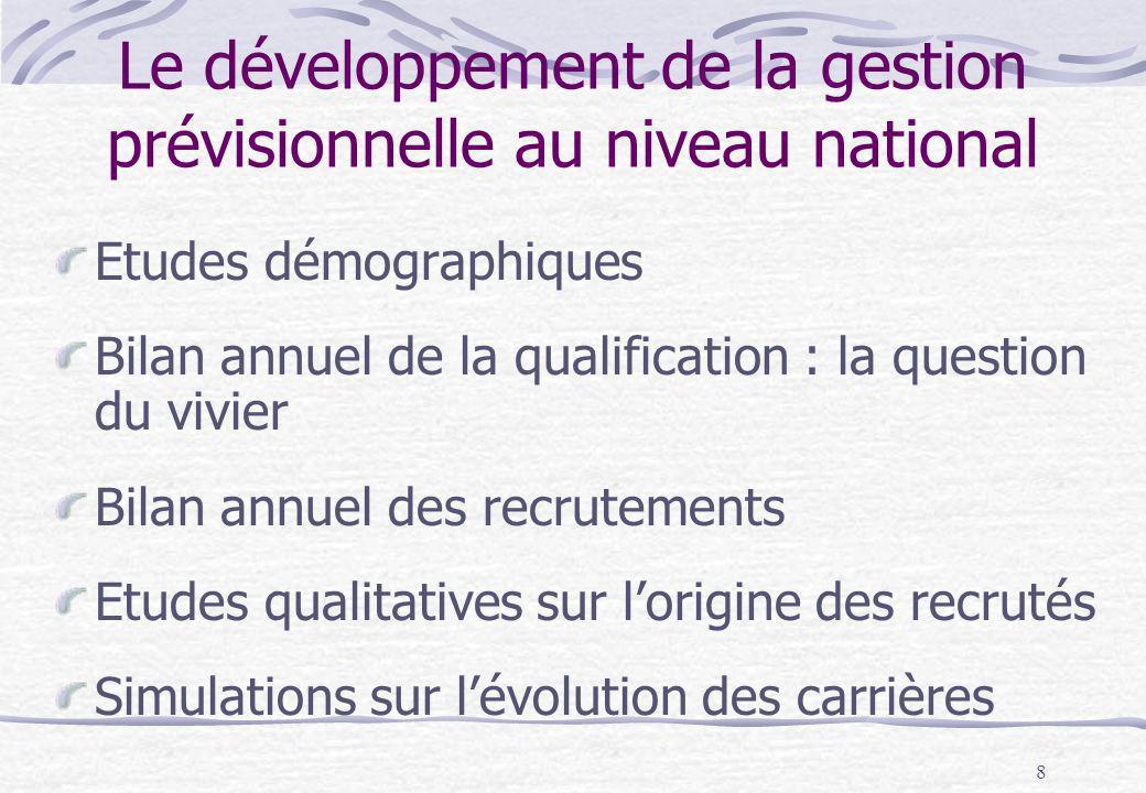 Le développement de la gestion prévisionnelle au niveau national
