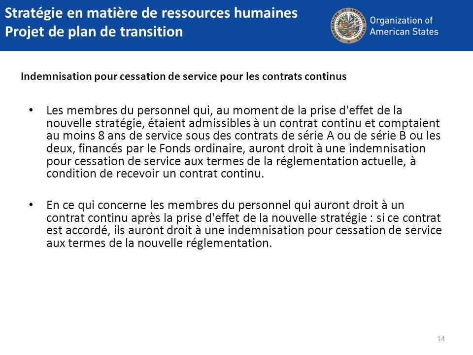 Stratégie en matière de ressources humaines Projet de plan de transition