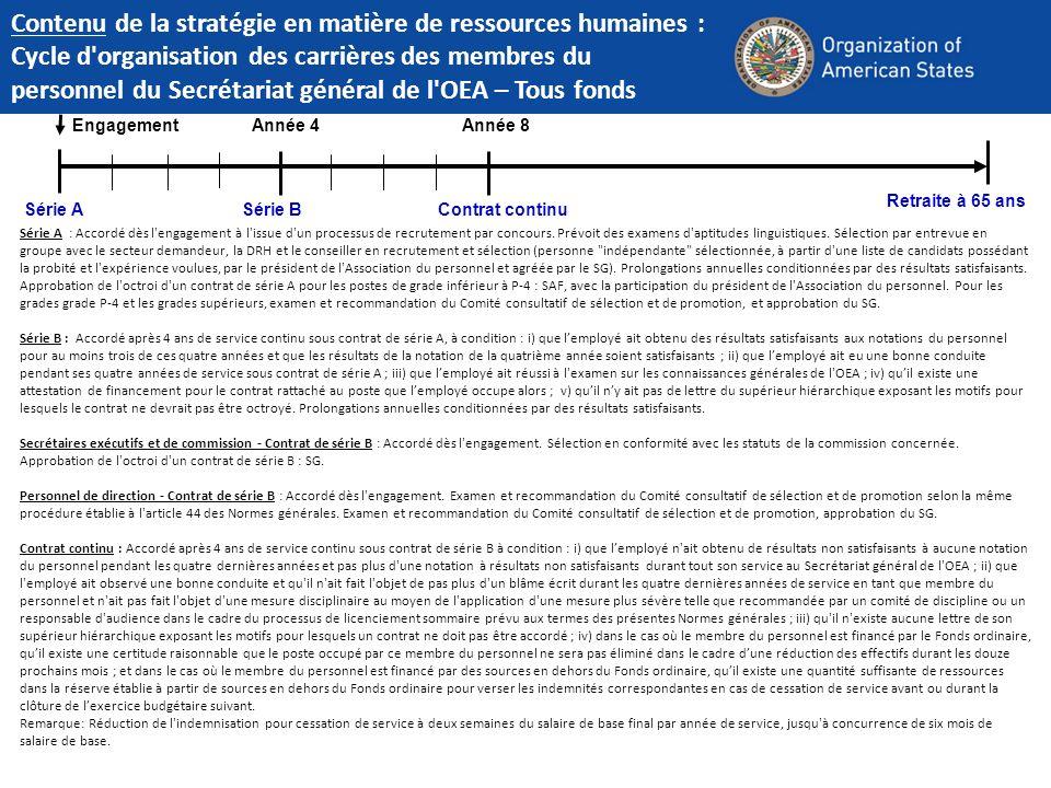 Contenu de la stratégie en matière de ressources humaines :