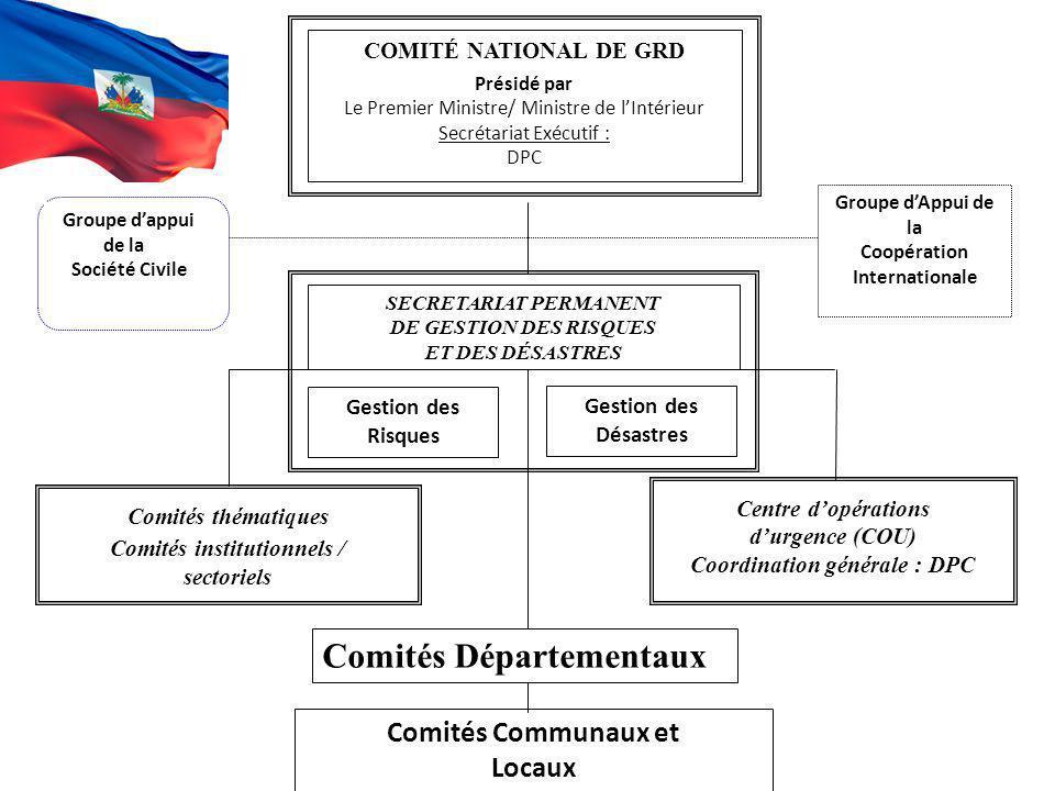 Comités Départementaux