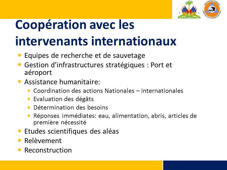 Coopération avec les intervenants internationaux