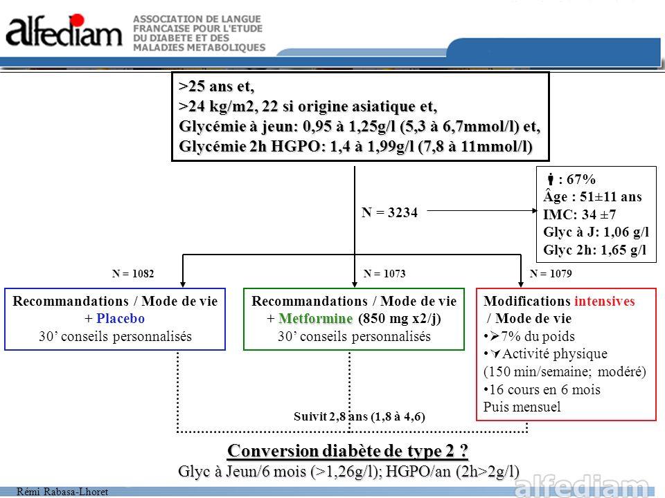 Conversion diabète de type 2
