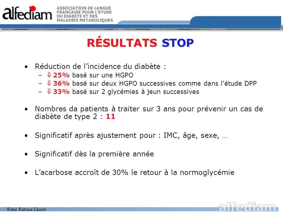 RÉSULTATS STOP Réduction de l'incidence du diabète :