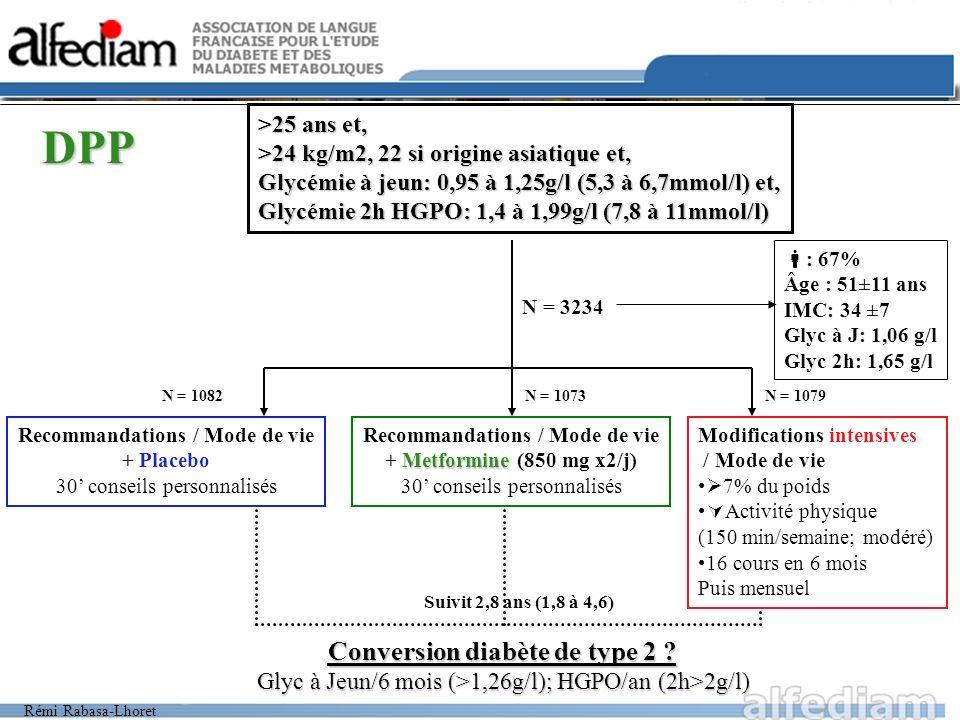 DPP Conversion diabète de type 2 >25 ans et,