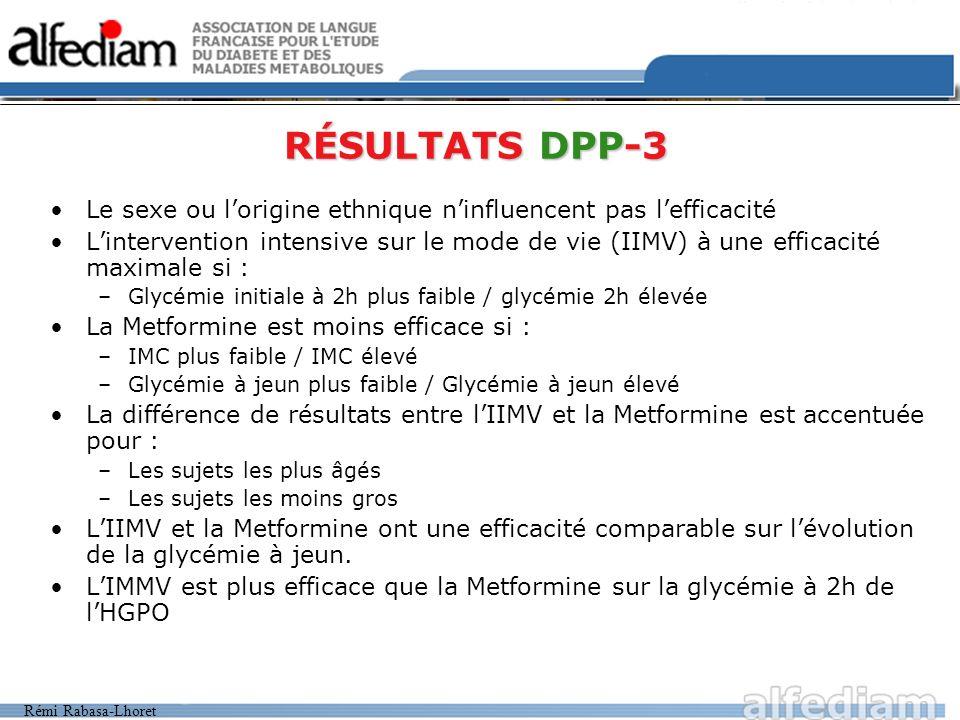 RÉSULTATS DPP-3 Le sexe ou l'origine ethnique n'influencent pas l'efficacité.
