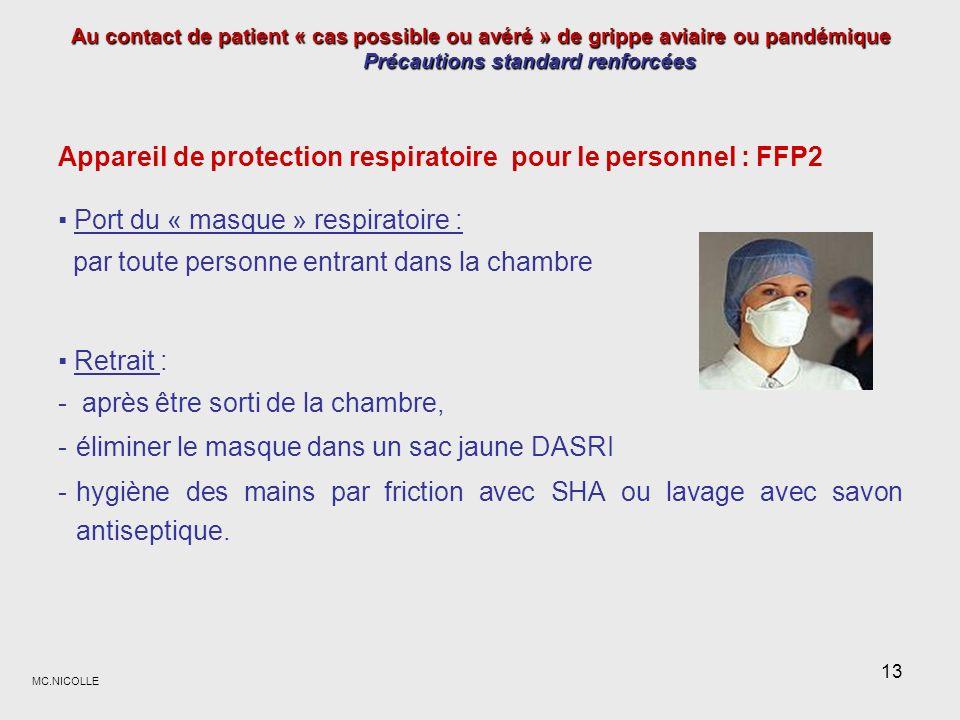 Appareil de protection respiratoire pour le personnel : FFP2