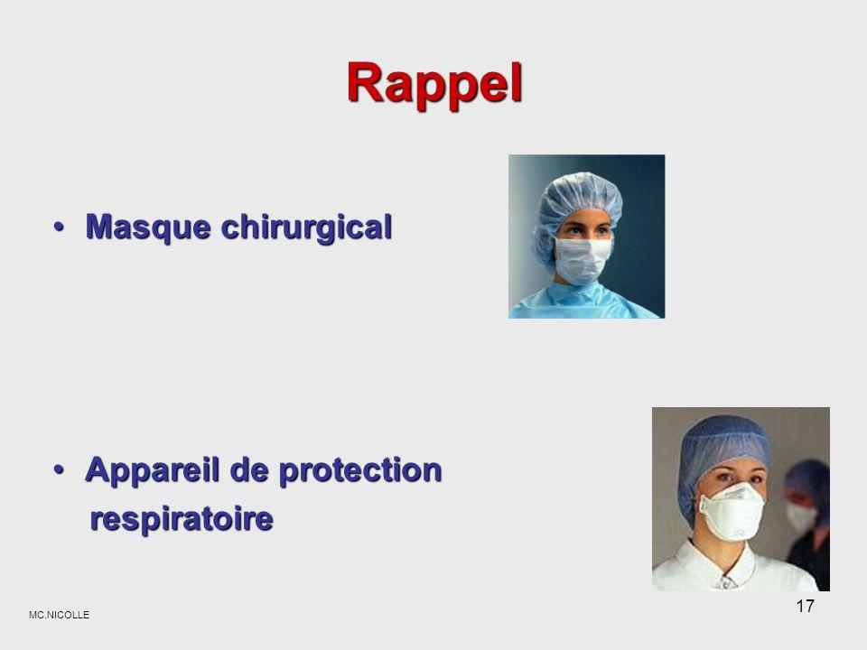 Rappel Masque chirurgical Appareil de protection respiratoire