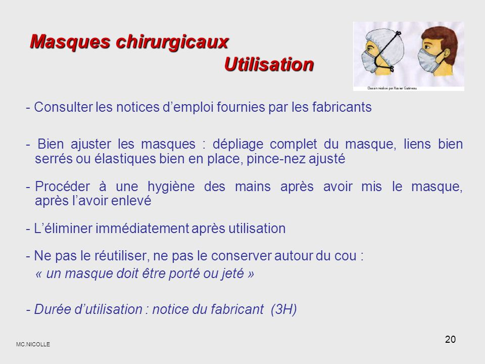 Masques chirurgicaux Utilisation