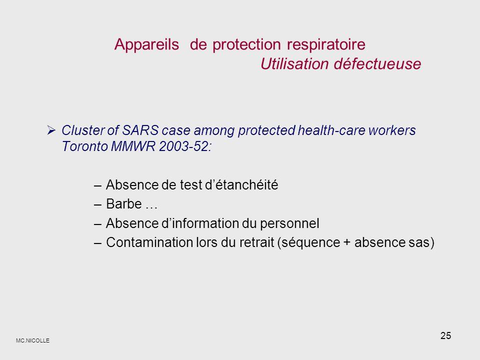 Appareils de protection respiratoire Utilisation défectueuse